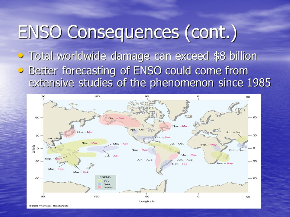 ENSO Consequences (cont.)
