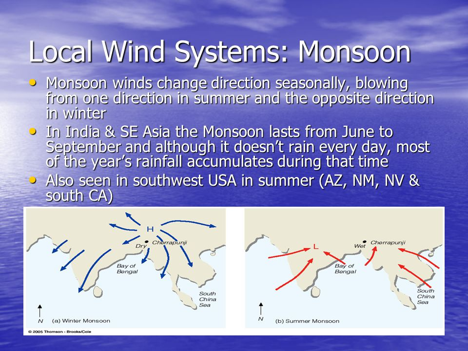 Local Wind Systems: Monsoon