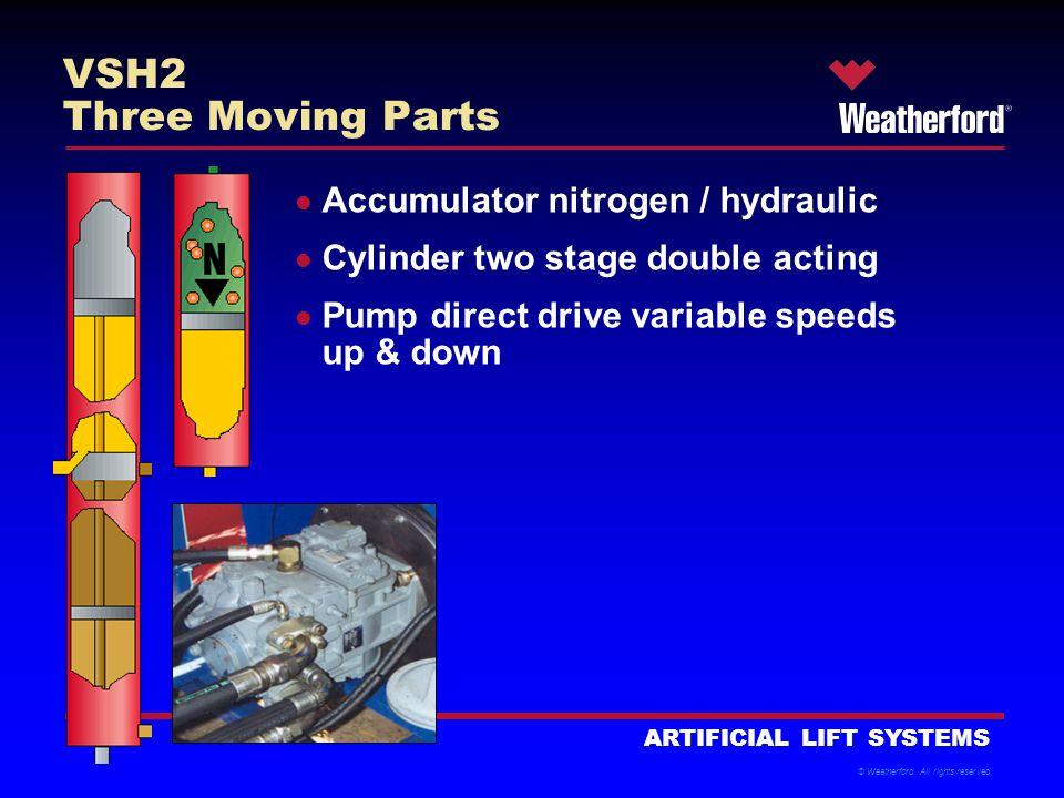 VSH2 Three Moving Parts Accumulator nitrogen / hydraulic