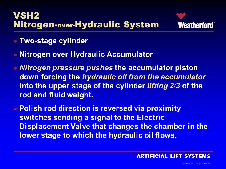 VSH2 Nitrogen-over-Hydraulic System