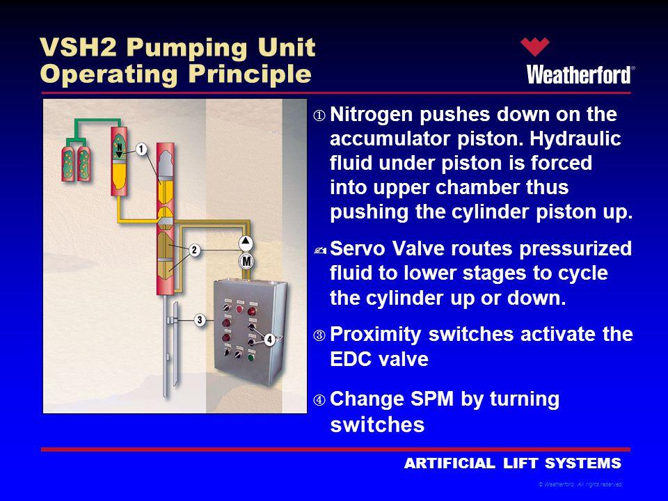 VSH2 Pumping Unit Operating Principle