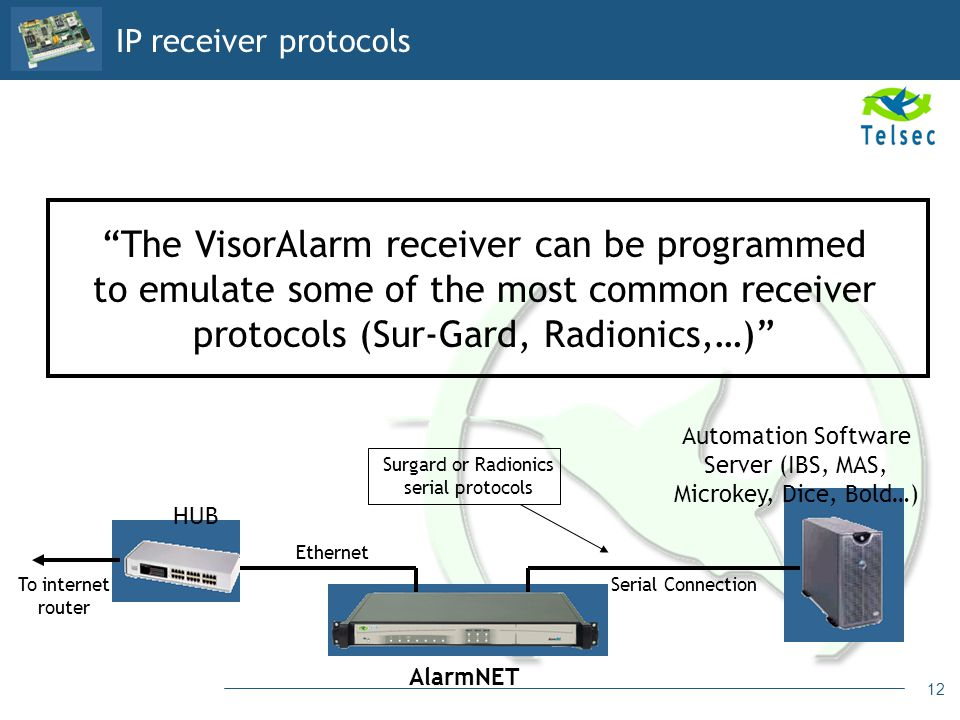 IP receiver protocols The VisorAlarm receiver can be programmed to emulate some of the most common receiver protocols (Sur-Gard, Radionics,…)