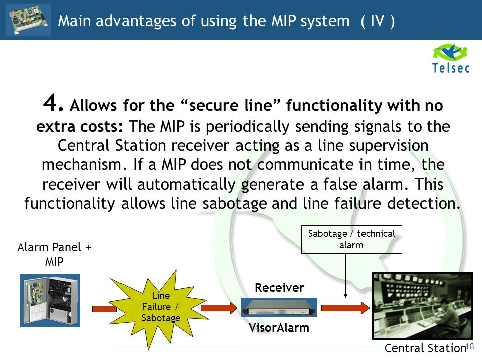 Main advantages of using the MIP system ( IV )