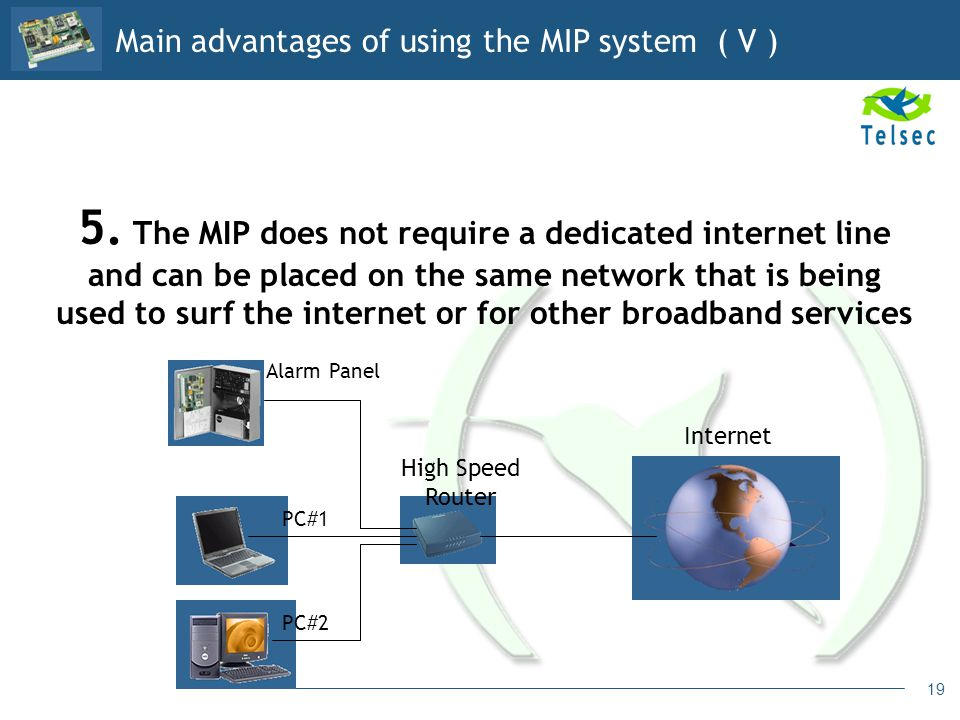 Advantages Of Internet Monitor System : Alarm transmission over ip networks ppt video online