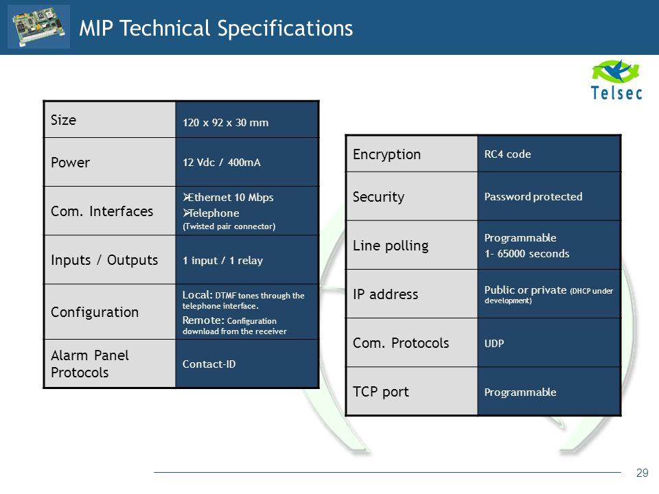 MIP Technical Specifications
