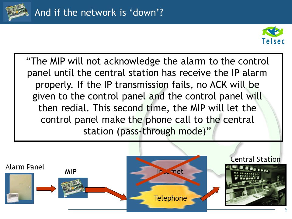 And if the network is 'down'