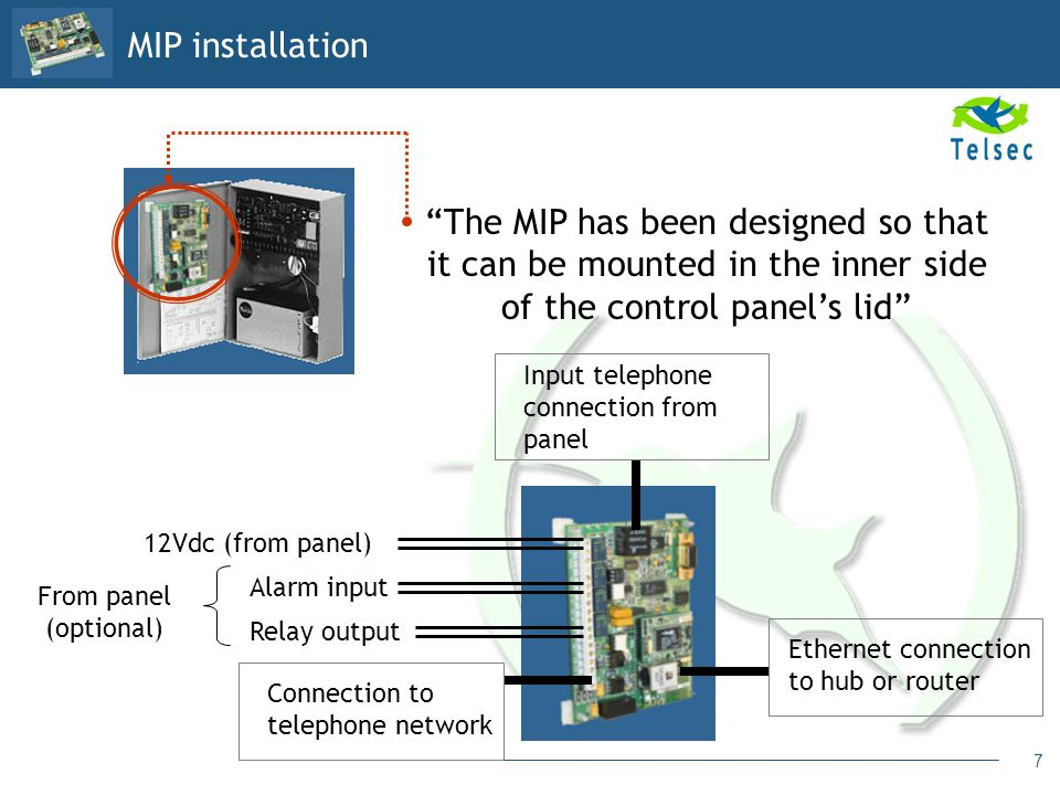 MIP installation The MIP has been designed so that it can be mounted in the inner side of the control panel's lid