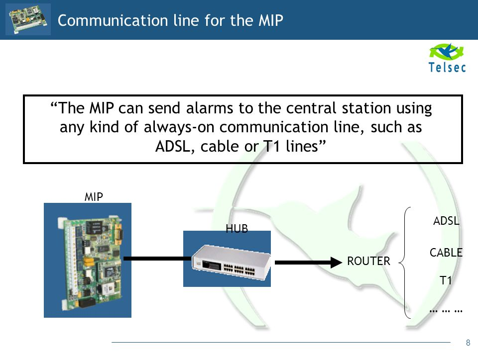 Communication line for the MIP