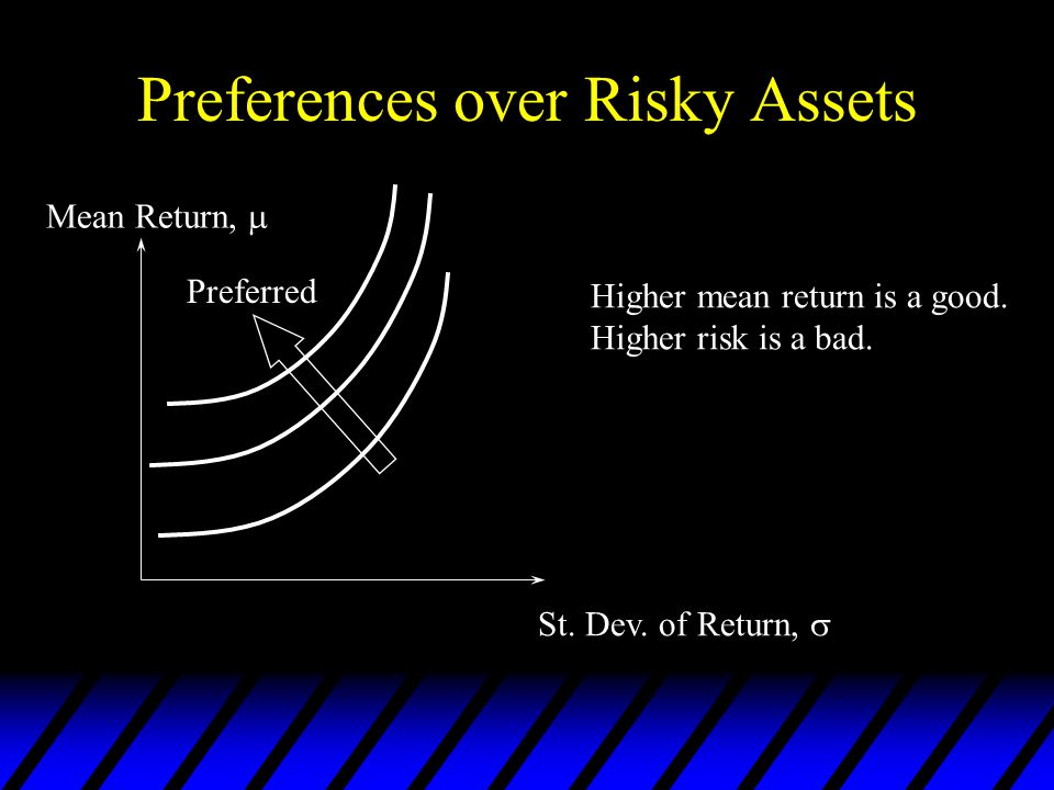 Preferences over Risky Assets
