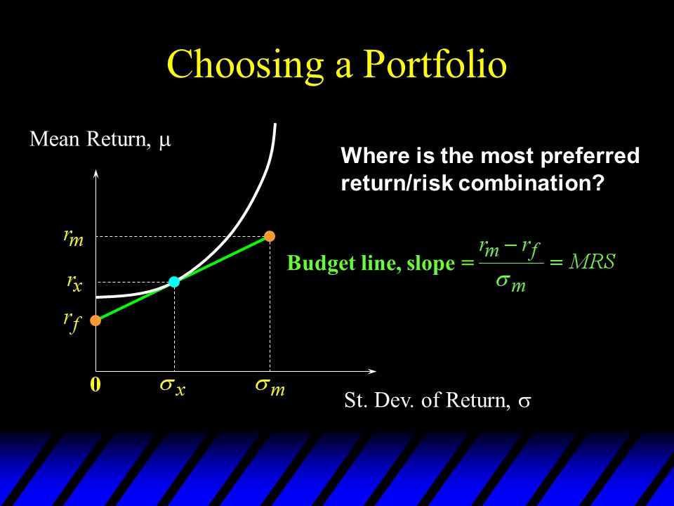 Choosing a Portfolio Mean Return,  Where is the most preferred