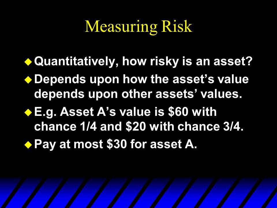 Measuring Risk Quantitatively, how risky is an asset