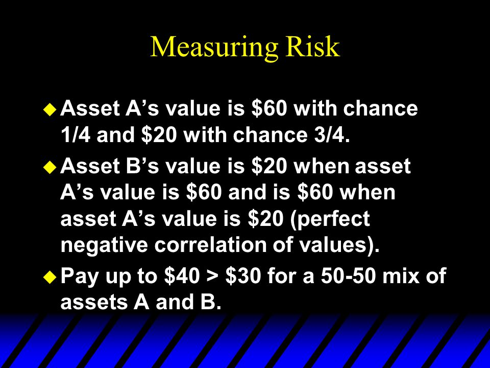 Measuring Risk Asset A's value is $60 with chance 1/4 and $20 with chance 3/4.
