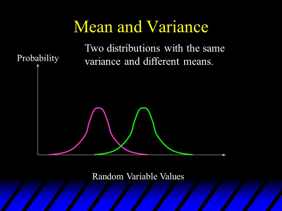 Mean and Variance Two distributions with the same
