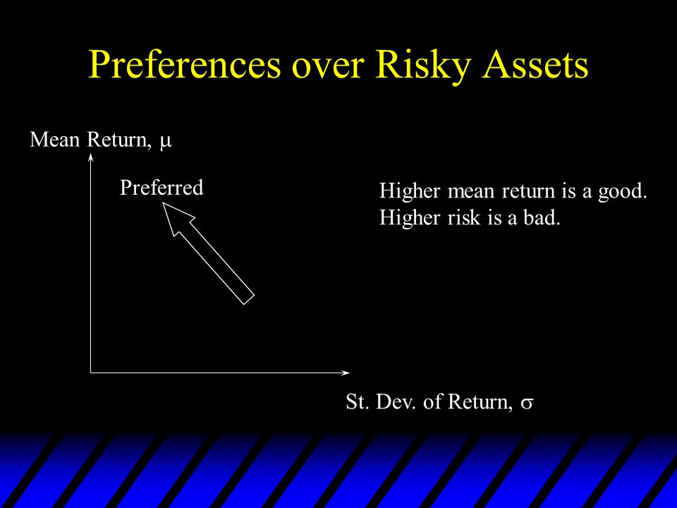 Preferences over Risky Assets