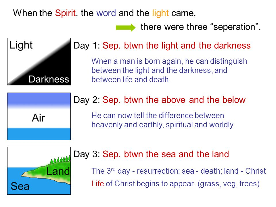 When the Spirit, the word and the light came,