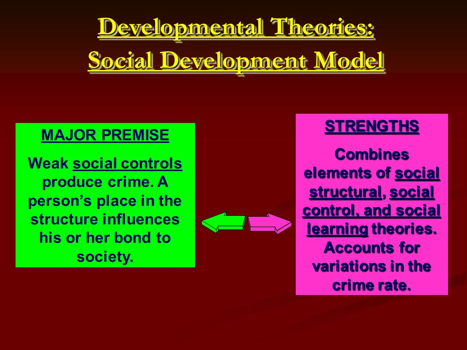 Developmental Theories: Social Development Model
