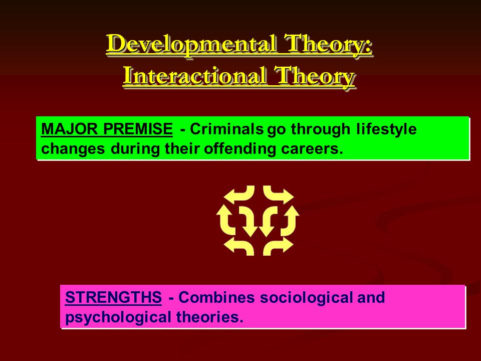 Developmental Theory: Interactional Theory