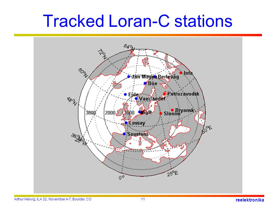 Tracked Loran-C stations