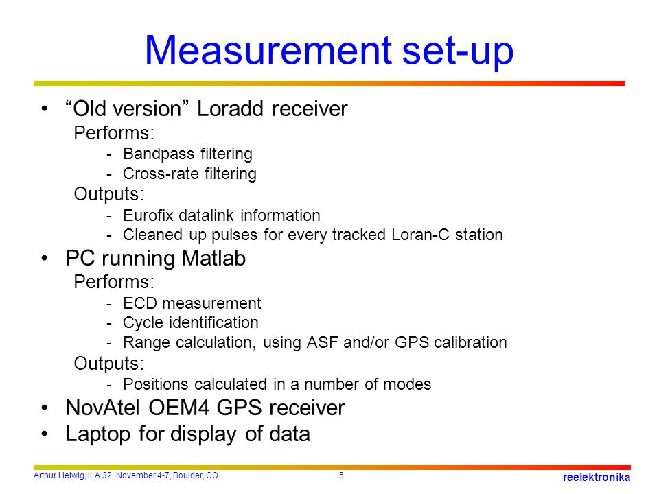 Measurement set-up Old version Loradd receiver PC running Matlab