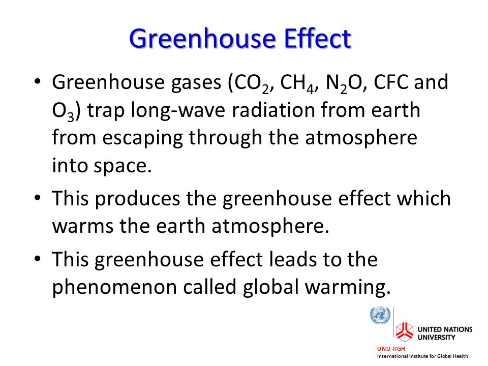 Greenhouse Effect Greenhouse gases (CO2, CH4, N2O, CFC and O3) trap long-wave radiation from earth from escaping through the atmosphere into space.