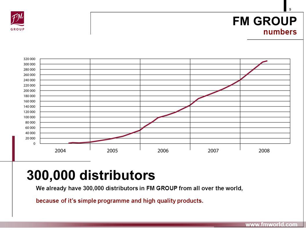 300,000 distributors FM GROUP numbers