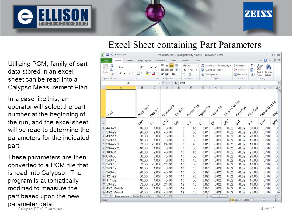 Excel Sheet containing Part Parameters