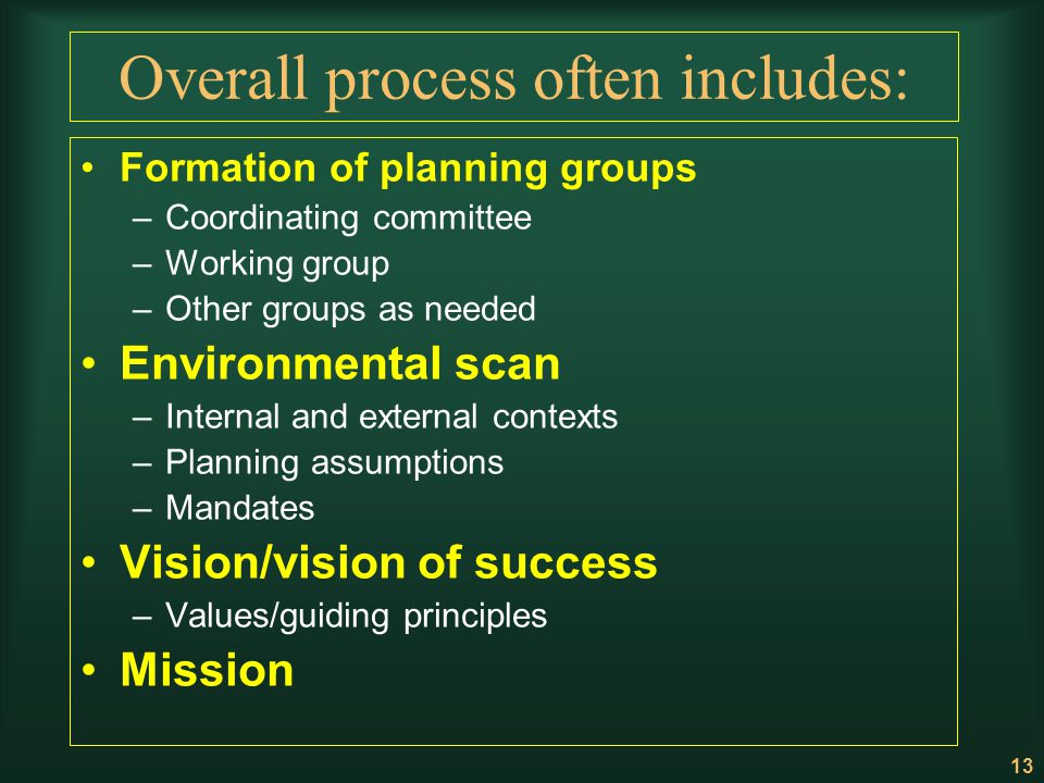 Overall process often includes: