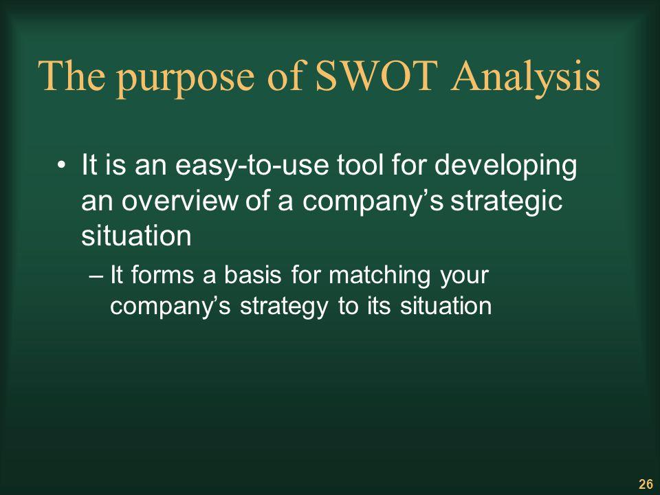 The purpose of SWOT Analysis