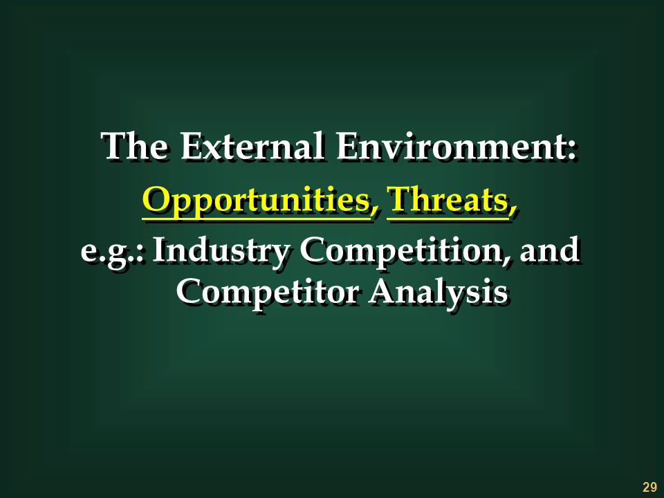 The External Environment: Opportunities, Threats,