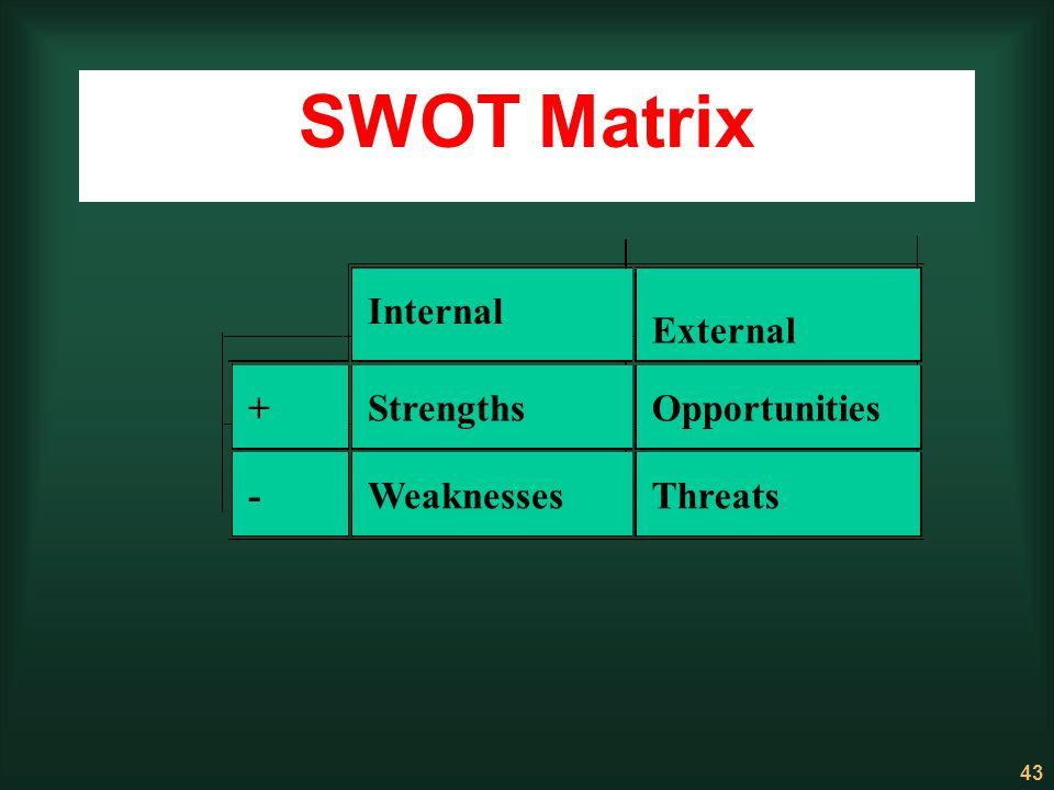 SWOT Matrix Internal External + Strengths Opportunities - Weaknesses