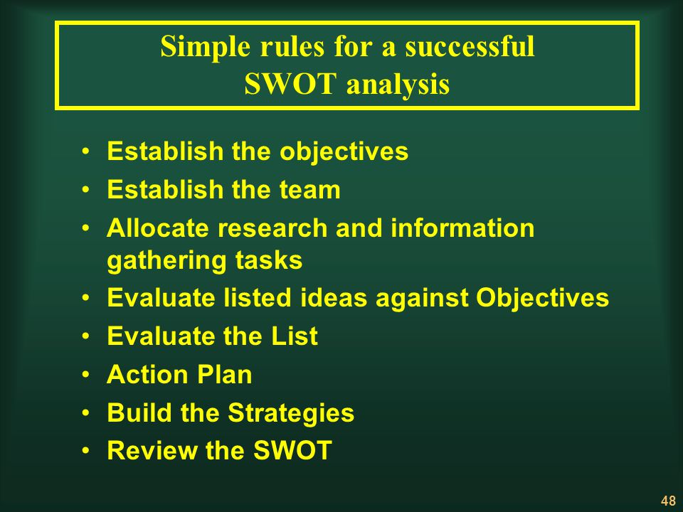 Simple rules for a successful SWOT analysis