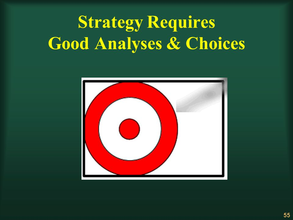 Strategy Requires Good Analyses & Choices