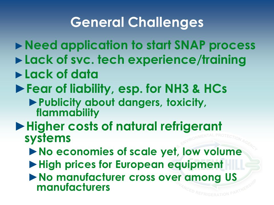 General Challenges Need application to start SNAP process