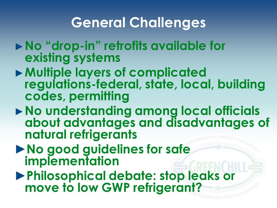General Challenges No drop-in retrofits available for existing systems.
