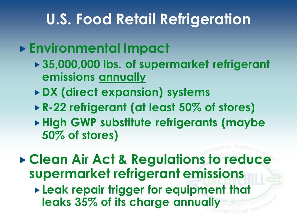 U.S. Food Retail Refrigeration