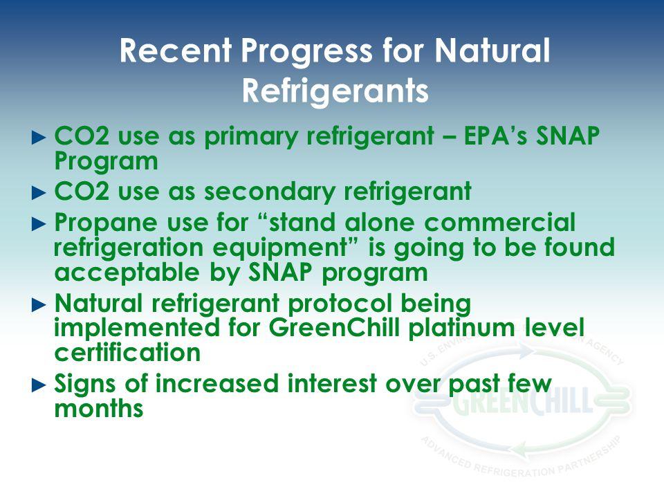 Recent Progress for Natural Refrigerants