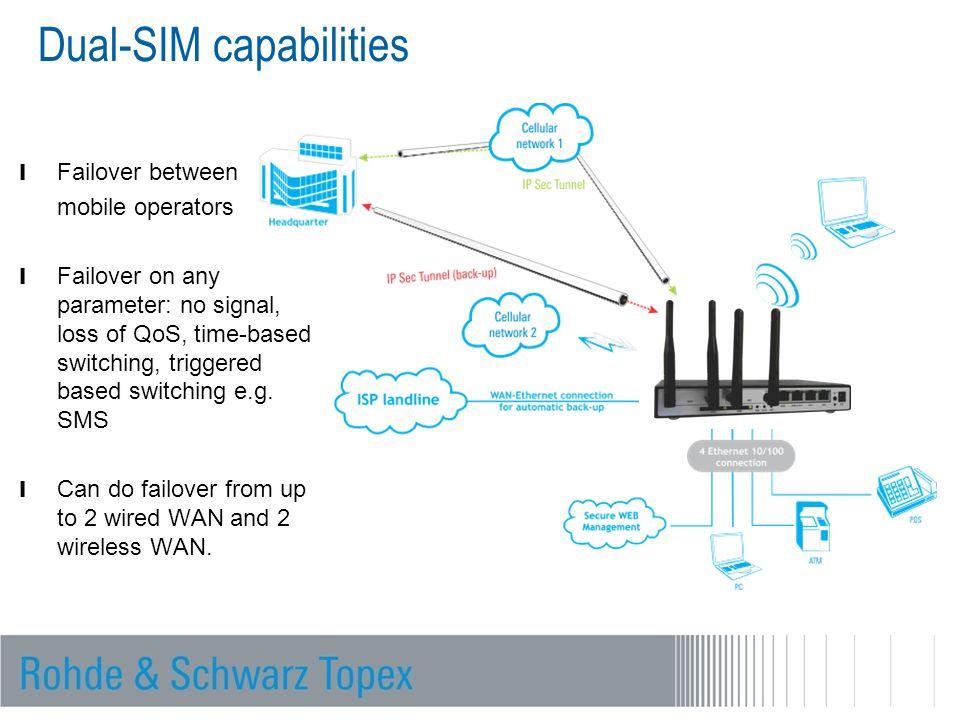 Dual-SIM capabilities