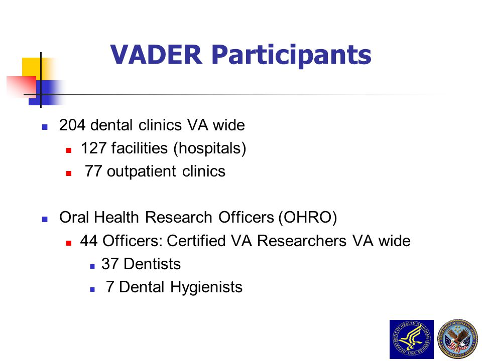 VADER Participants 204 dental clinics VA wide