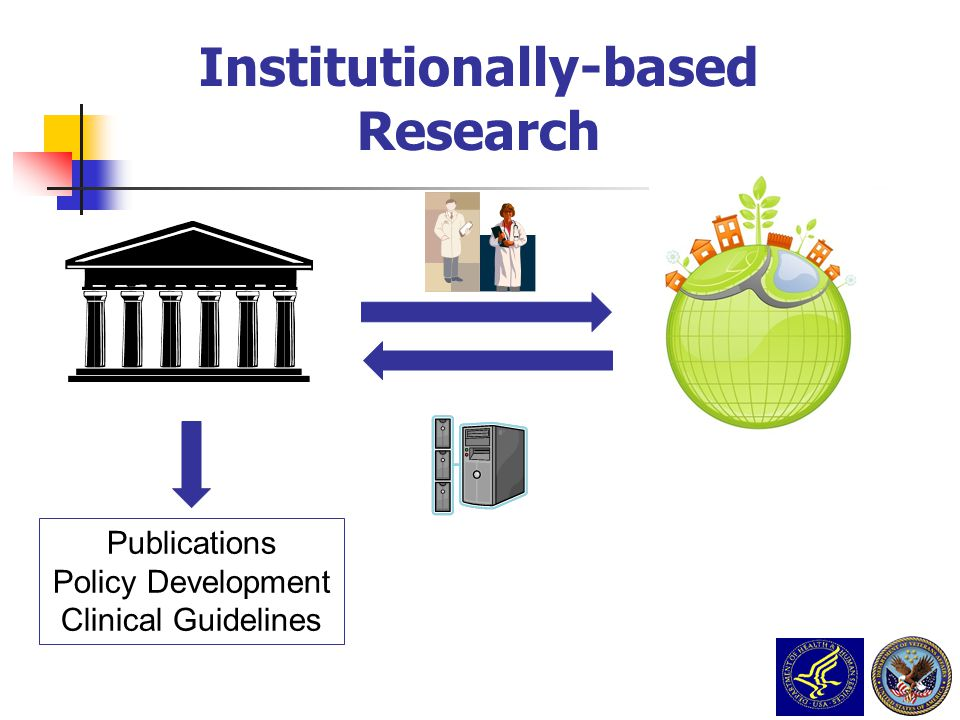 Institutionally-based Research