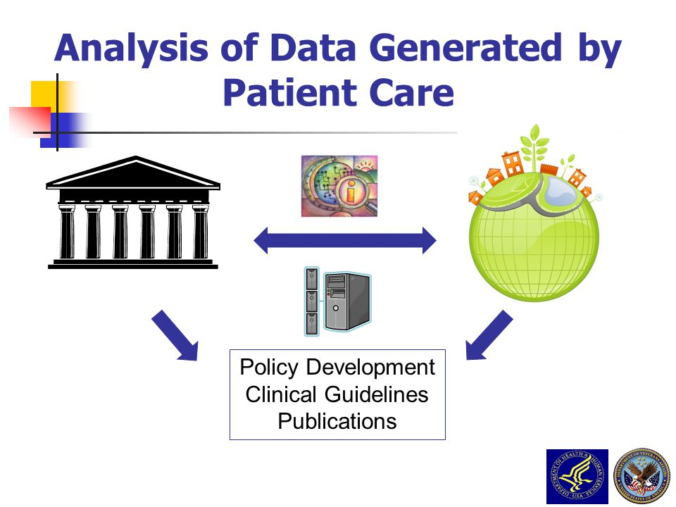 Analysis of Data Generated by Patient Care
