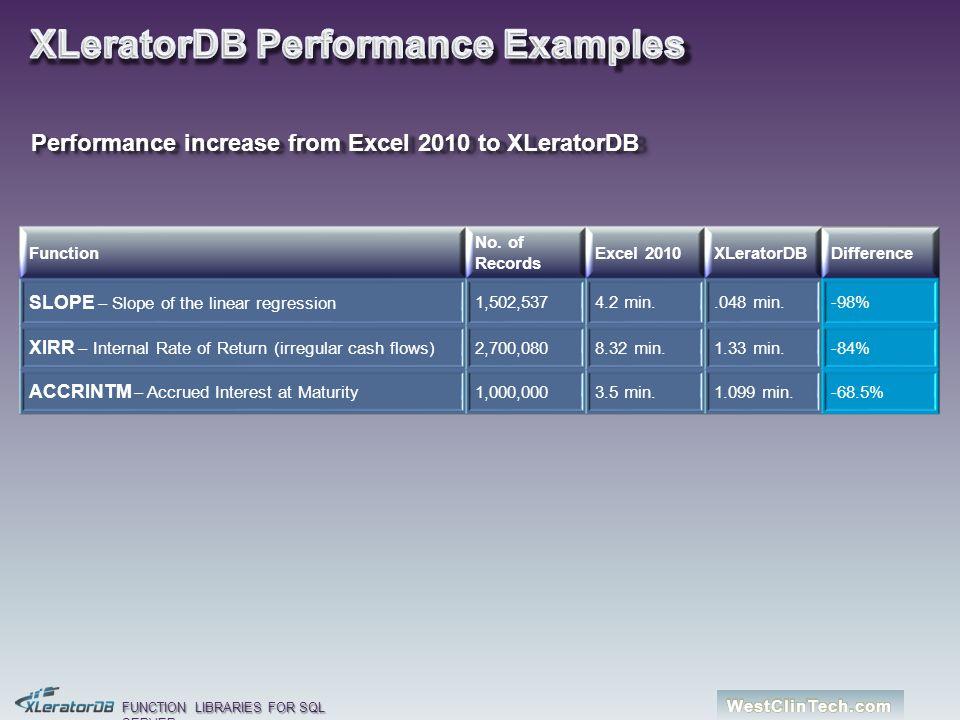 XLeratorDB Performance Examples