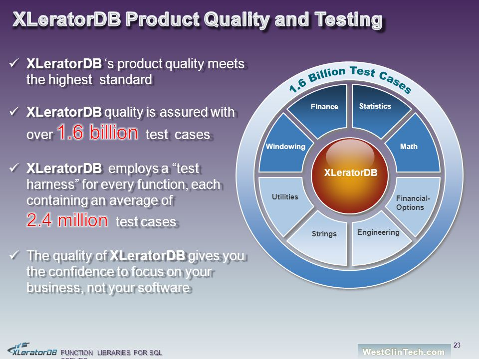 1.6 Billion Test Cases XLeratorDB Product Quality and Testing