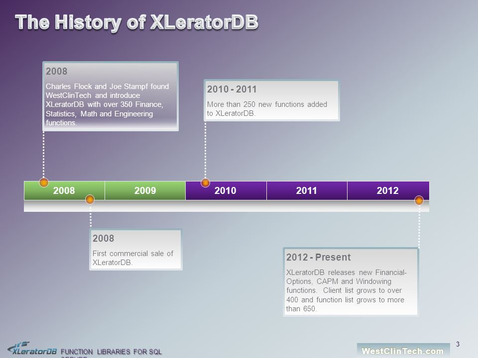 The History of XLeratorDB