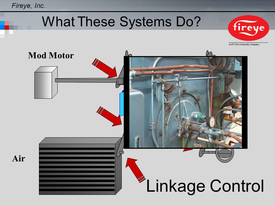 Linkage Control What These Systems Do Play Mod Motor Fuel Air