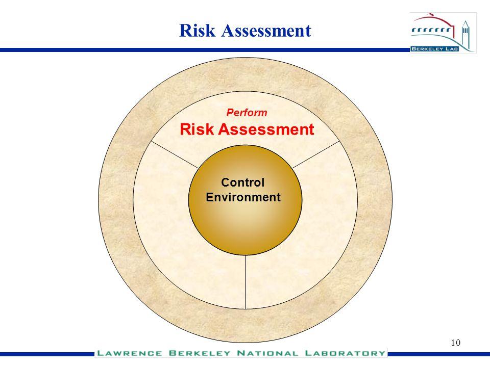 Risk Assessment Risk Assessment Control Environment Perform