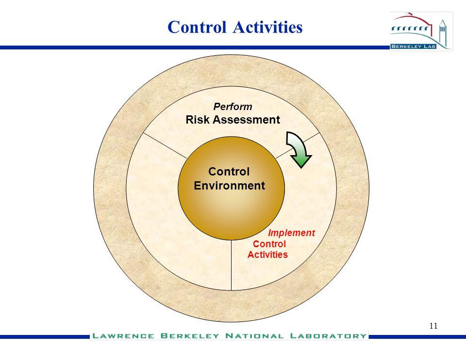 Control Activities Risk Assessment Control Environment Perform