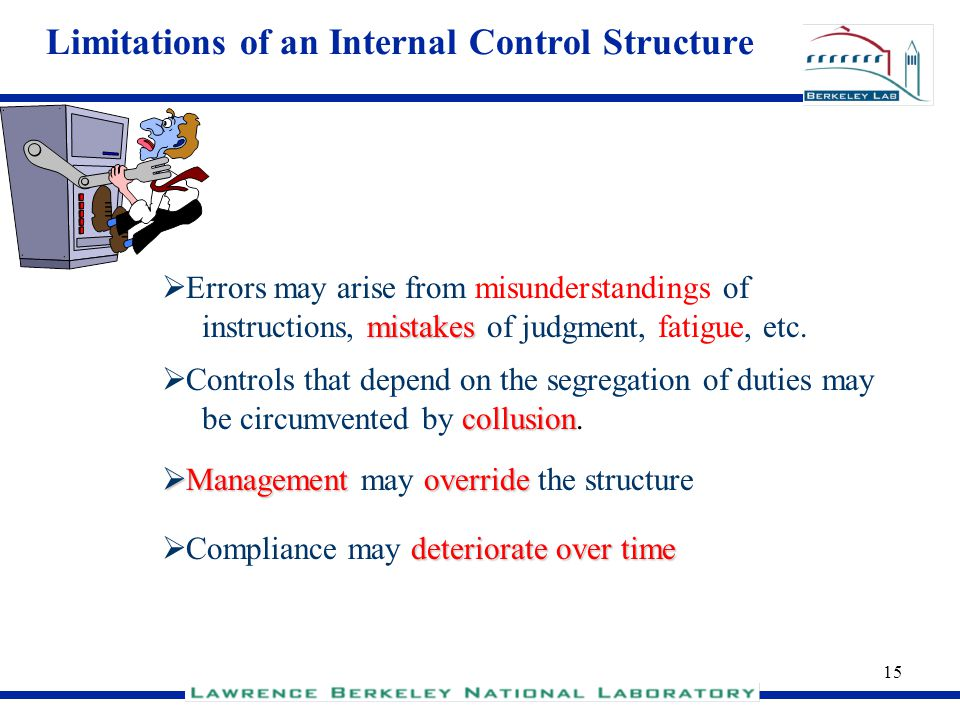 Limitations of an Internal Control Structure