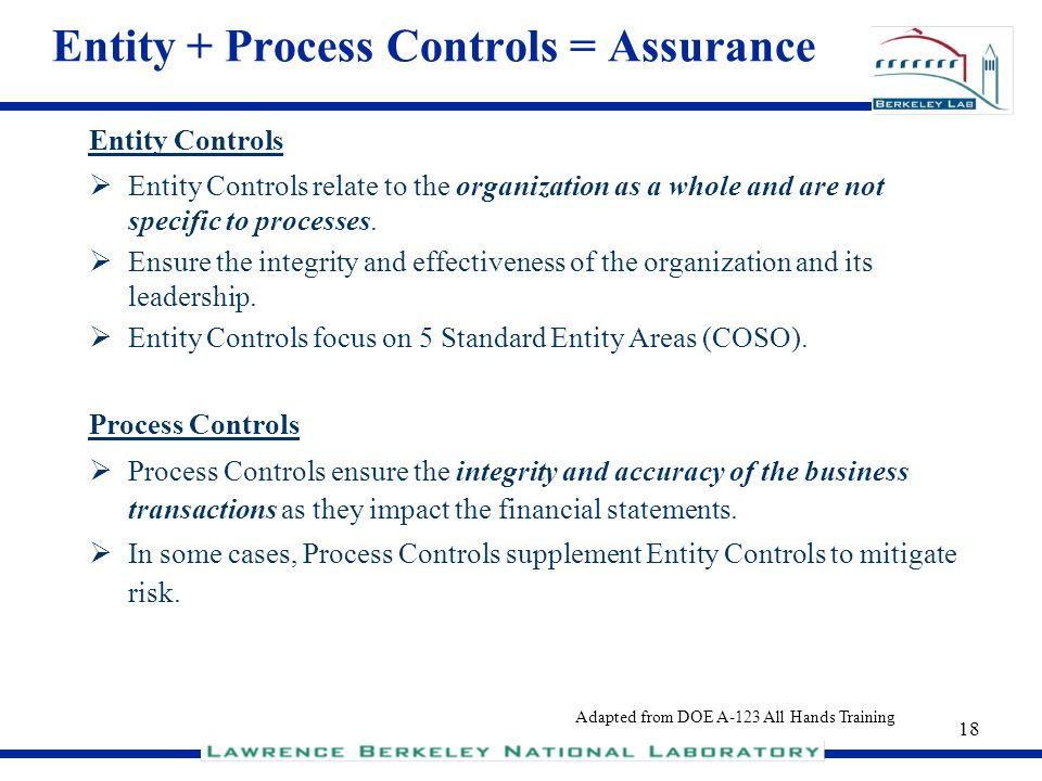 Entity + Process Controls = Assurance