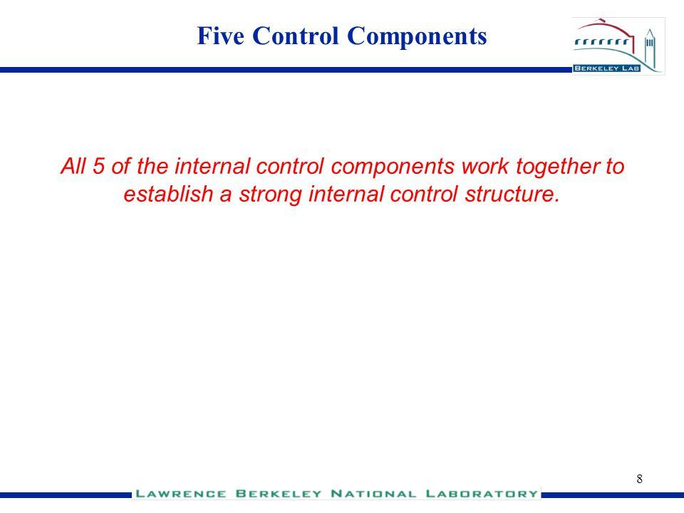 Five Control Components