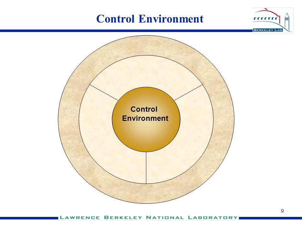 Control Environment Control Environment